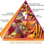 Latin-amerikai diéta