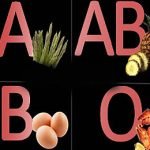 Vércsoport diéta – hívőknek