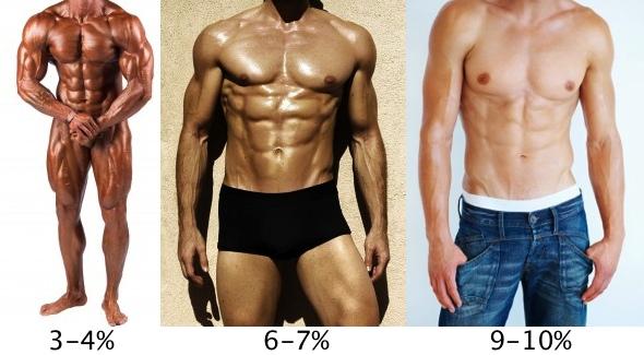 Férfiak testzsírmérése