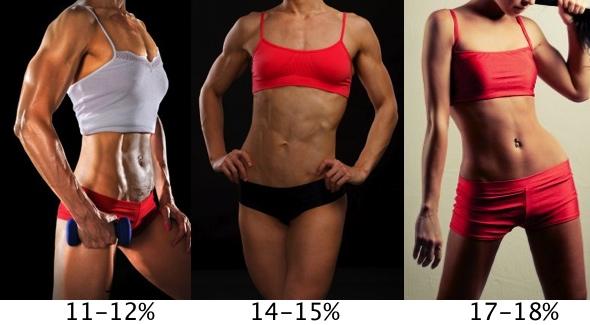 Nők testzsírmérés