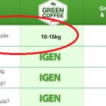 Így nem fogyott le Szabó Melinda – újabb zöld kávés átverés